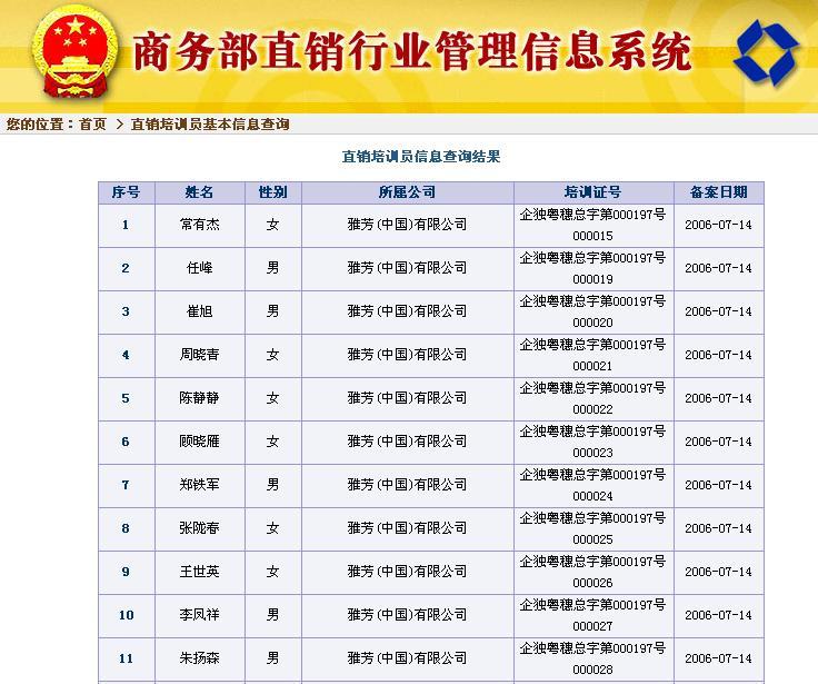商务部网站公布雅芳新一批93名直销员大名单
