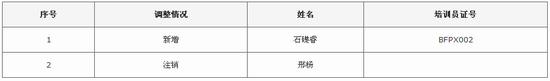 商务部网站公示北方大陆新增直销培训员1人