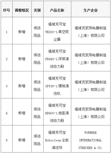 商务部公示福维克直销产品新增5款保洁用品