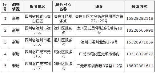 商务部网站公示福能源新增四川省5个服务网点