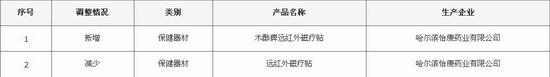 商务部网站公示绿活美地增减1款保健器材