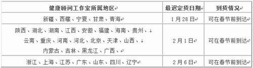 三生发布关于春节假期物流发货安排的通知